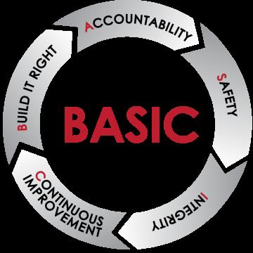 BASIC - Circle Graphic
